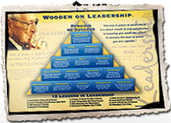 photograph regarding John Wooden Pyramid of Success Printable called Formal Web site of Teach Wood